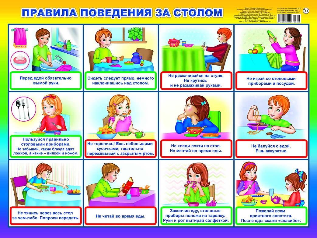 Картинки этикет за столом для доу